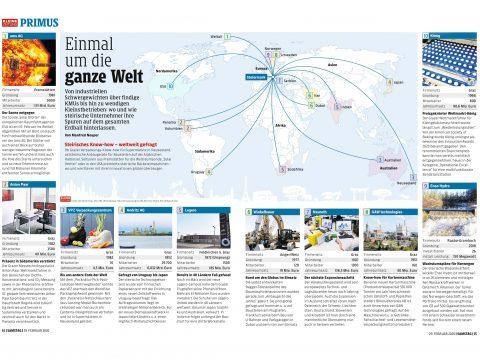 Winkelbauer GmbH, Baumaschinenausrüstung, Kleine Zeitung, Primus, Steirisches Know-How